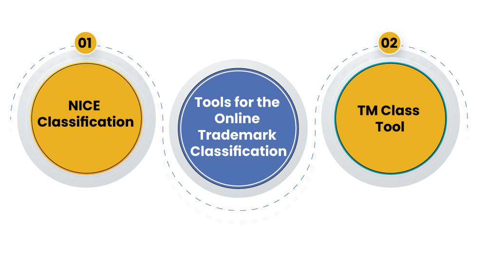 TM15 class classifications