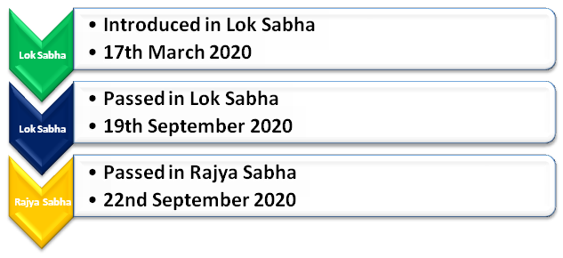 Bill passed Lok Sabha