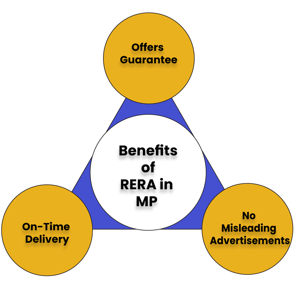 Benefits of MPRERA