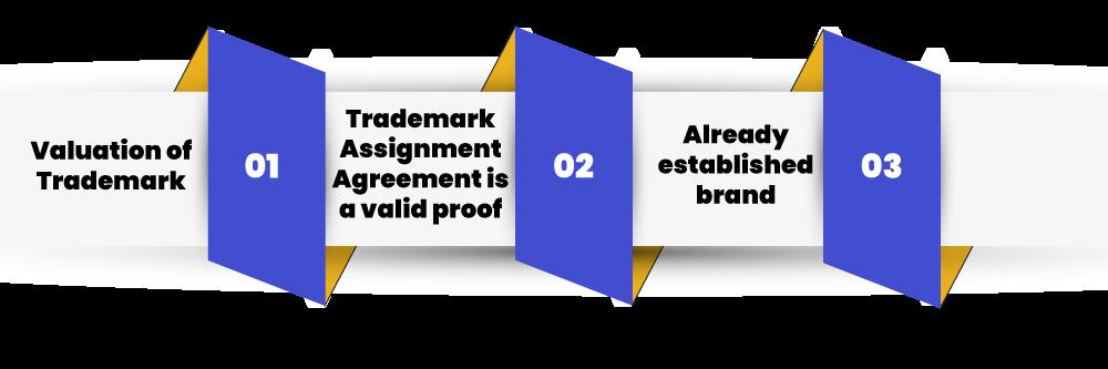Trademark Assignment Benefits
