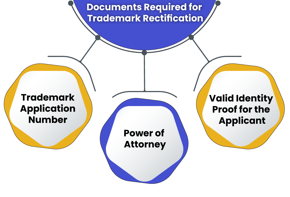 Trademark Rectification Documents
