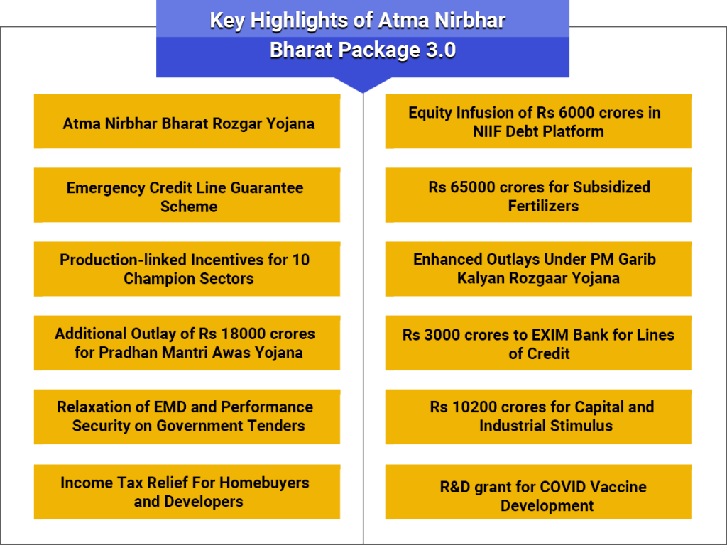 Key Highlights of Atma Nirbhar package