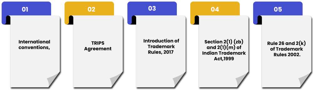 Legal Provisions Trademark