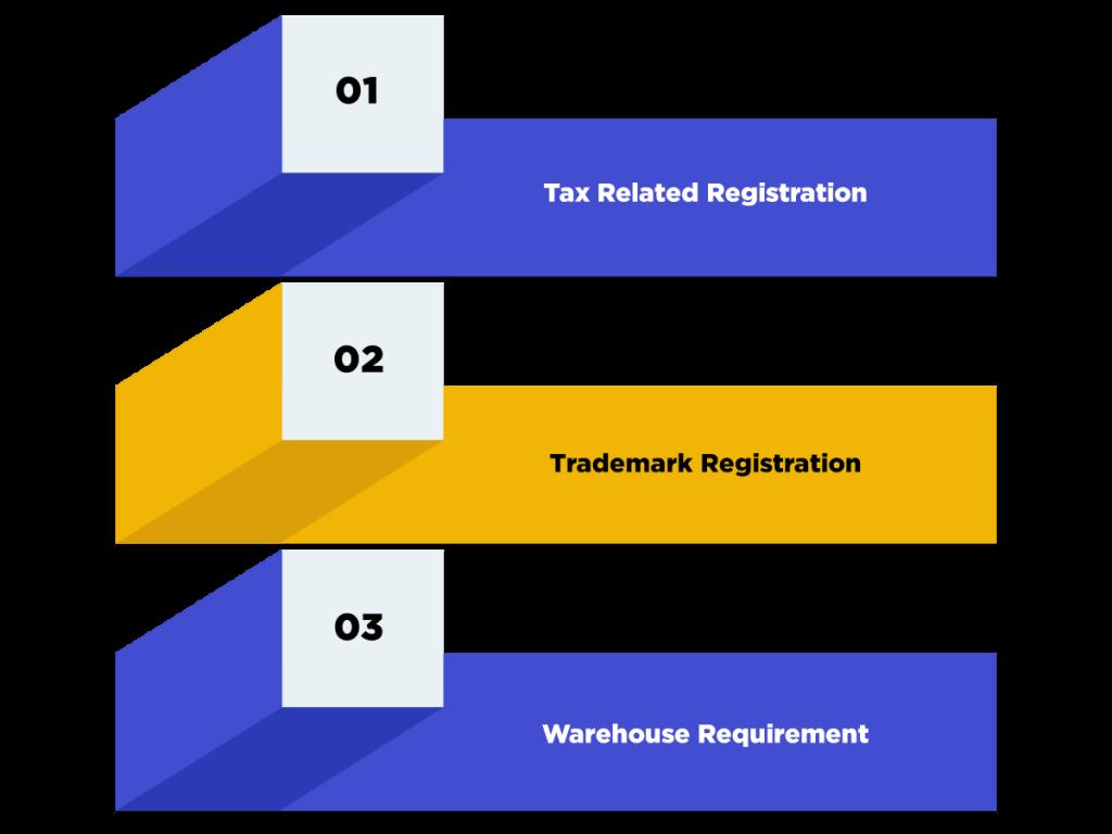 other registrations required Flipkart