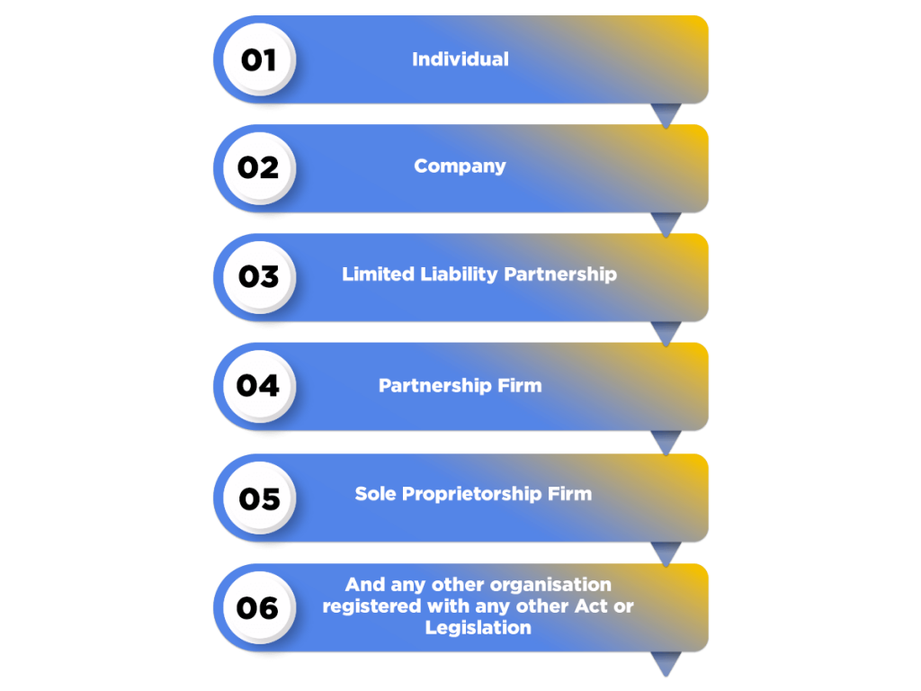 Eligibility to Register Business with Flipkart